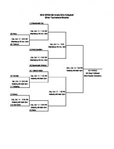 2017 8th Grade Girls Volleyball Silver Bracket - Miamisburg - Amazon ...