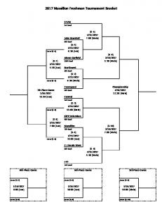2017 Massillon Freshman Tournament Bracket