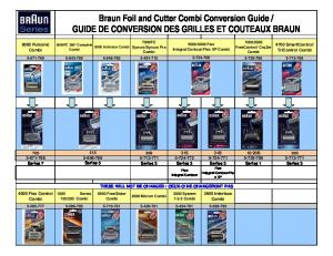 Braun New Series Foil and Cutter Combi Conversion Chart