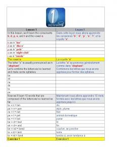 Lesson 1 Leçon 1 In this lesson, we'll learn the consonants b, d