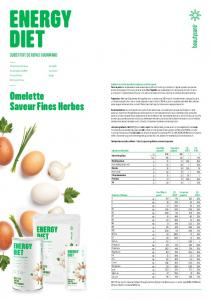 Omelette Saveur Fines Herbes