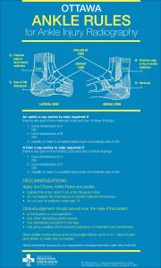 OTTAWA for Ankle Injury Radiography - Ottawa Health Research