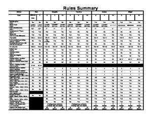 Rules Summary - ABAG