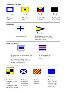 Signals Before the Start P Preparatory signal. I Rule 30.1 is in effect. Z