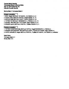 Tennis Match Results Tennessee State vs Murray State ...